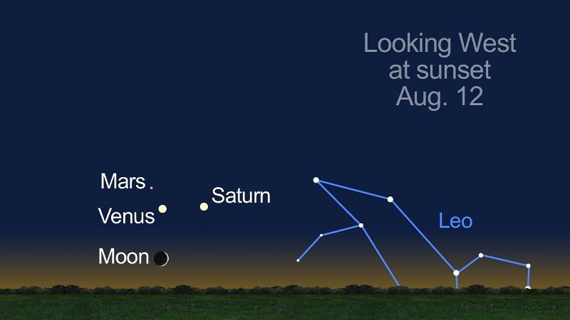 See the moon and planets low in the west August 12