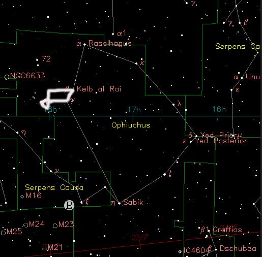 Ophiuchus and Poniatowski's Bull